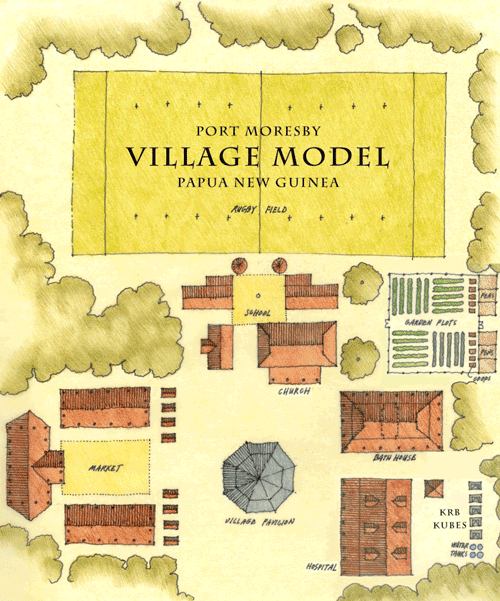 village diagram